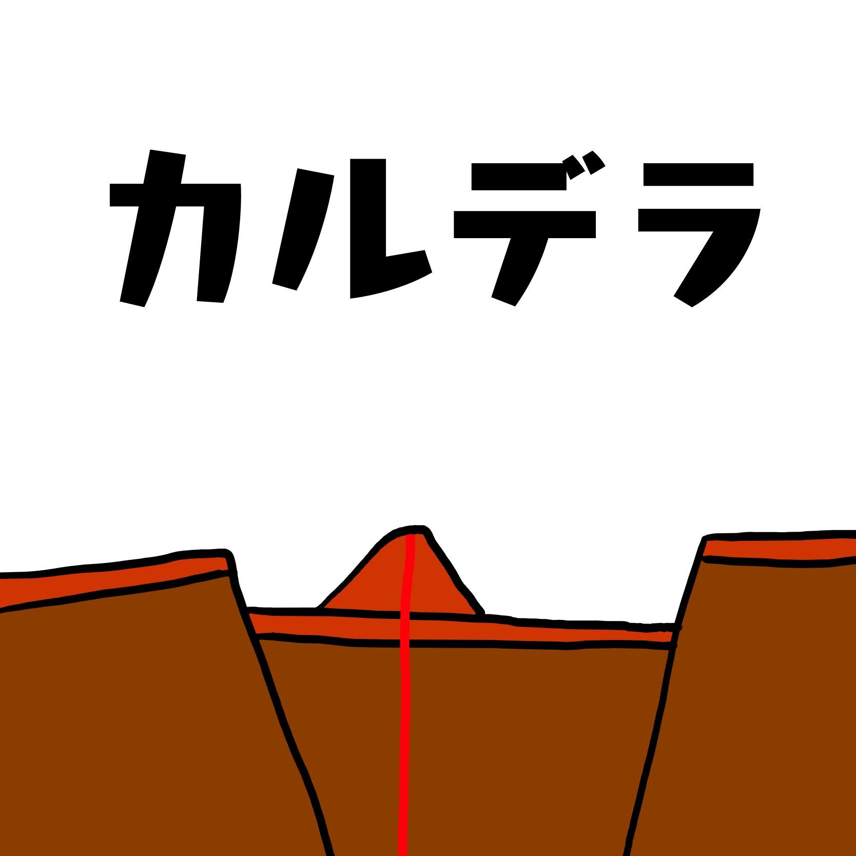 単成火山と複成火山 ちがくたす