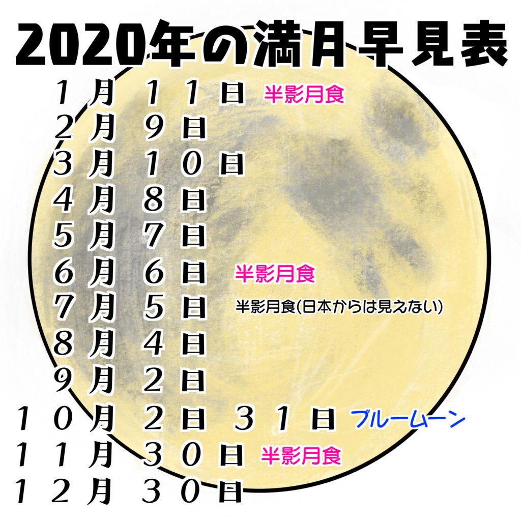 満月 6 月 2020 年