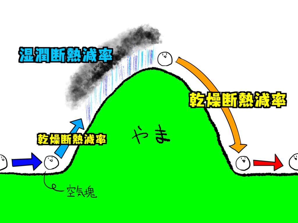 現象 フェーン 気象庁